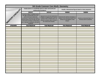 5th Grade CCSS Math Mastery Checklist