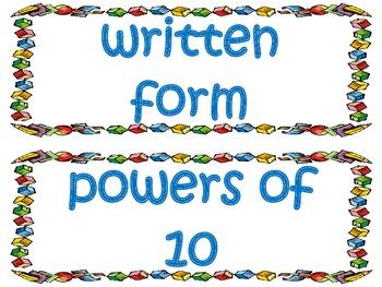 5th Grade CCSS Math Vocabulary Cards Set 1