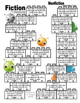 5th Grade CCSS Proficiency Scale Blocks ELA and Math