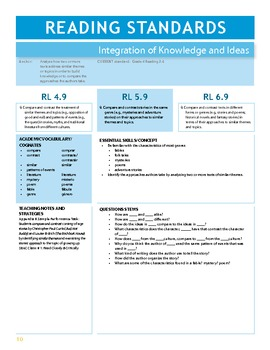 5th Grade Ca Common Core Content Standards with Prompts for ELA and Math Booklet