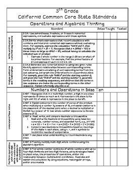 5th Grade California Common Core Math Standards