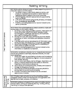 5th Grade California Common Core Standards Checklists