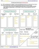 5th Grade Career Portfolio Project Graphic Organizer & Com