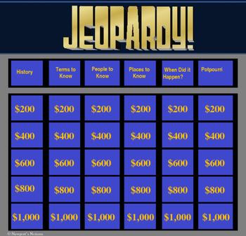 5th Grade Civil War Jeopardy Game