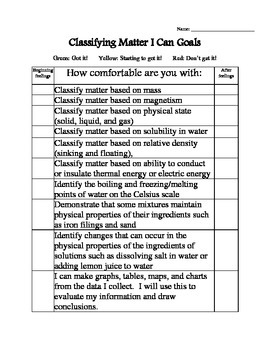 5th Grade Classifying Matter I Can Statements & Reflections