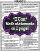 Common Core Math Checklists - 5th Grade