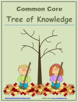 5th Grade Common Core Acorn Tree Display