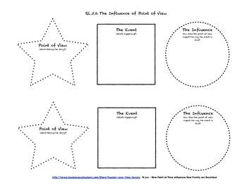 5th Grade Common Core Aligned Graphic Organizers for Reading Literature