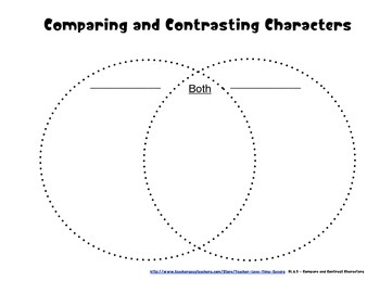 5th Grade Common Core Aligned Graphic Organizers for Readi
