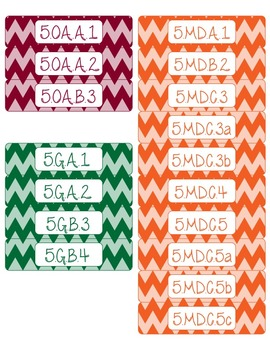 5th Grade Common Core CCSS Labels and Posters Math and ELA-Chevron