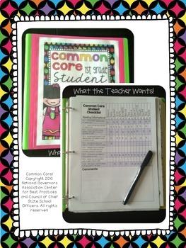 Common Core Data Checklist Math and ELA 5th Grade