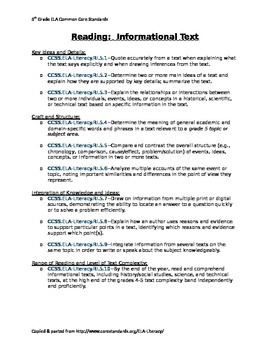 5th Grade Common Core ELA Checklist