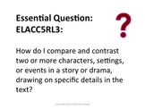 5th Grade Common Core ELA Essential Questions for Posting