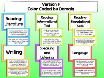 "5th Grade Common Core ELA ""I CAN"" Statements"