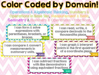 "5th Grade Common Core ELA & Math ""I Can"" Statements (Chevron)"