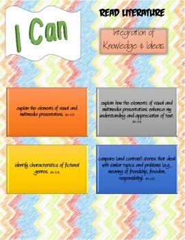 "5th Grade Common Core English Language Arts ""I Can"" Statements"
