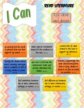 "5th Grade Common Core English Language Arts ""I Can"" Statements"
