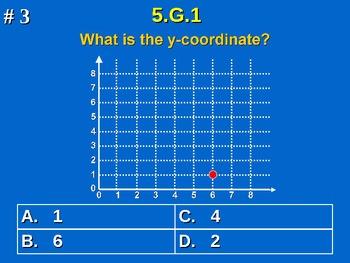 5th Grade Common Core Math 5 G.1 Geometry Coordinate Plane 5.G.1