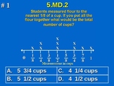 5th Grade Common Core Math 5 MD.2 Measurement and Data 5.MD.2
