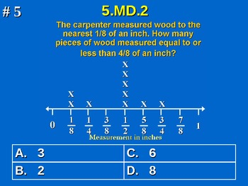 5th Grade Common Core Math 5 MD.2 Measurement and Data 5.MD.2