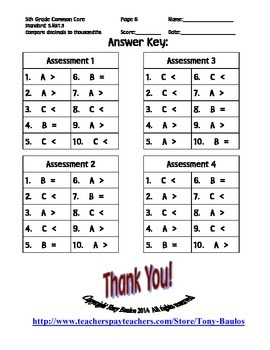 5th Grade Common Core Math 5 NBT.3 Compare Decimals To Thousandths 5.NBT.3 PDF