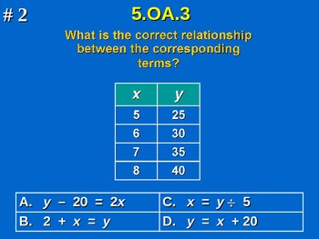 5th Grade Common Core Math 5 OA.3 Analyze patterns and relationships 5.OA.3