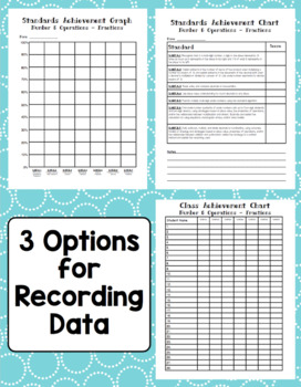 5th Grade Common Core Math Assessments: Number and Operations - Fractions