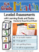 5th Grade Math Bundle with Learning Goals and Scales - EDITABLE