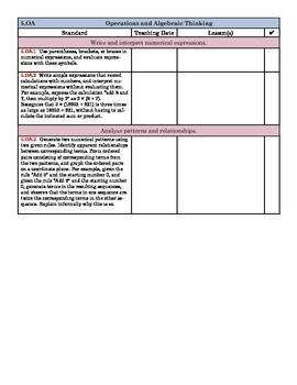 5th Grade Common Core Math Charts & Checklists