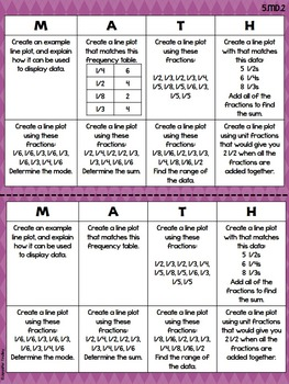 5th Grade Common Core Math Choice Boards {Measurement & Data and Geometry}