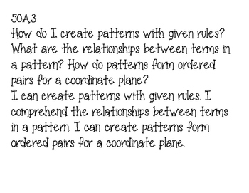 5th Grade Common Core Math Essential Questions and I can statements