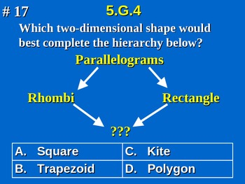 5th Grade Common Core Math Geometry Classify Two-Dimensional Figures 5.G.3 5.G.4