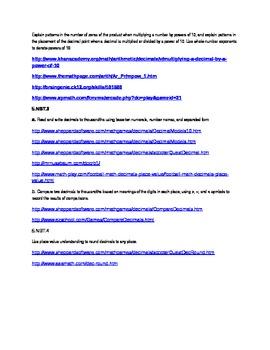 5th Grade Common Core Math Interactive Websites