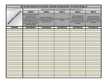5th Grade Common Core Math Mastery Checklist: Number & Operations--Fractions