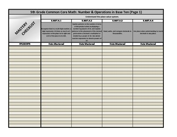 5th Grade Common Core Math Mastery Checklist: Number & Operations in Base Ten