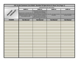 5th Grade Common Core Math Mastery Checklist: Number & Ope