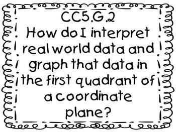 5th Grade Common Core Math Mega Bundle