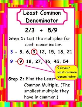 5th Grade Common Core Math - Module 4