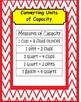 5th Grade Common Core Math - Module 7
