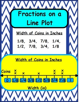 5th Grade Common Core Math - Modules 7-12