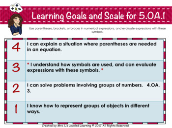 5th Grade Math Posters with Learning Goals & Scales - Editable All Standards