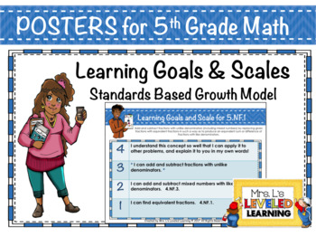 5th Grade Common Core Math Posters with Marzano Scales!