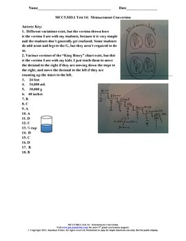 5th Grade Common Core Math Standards Measurement Conversion Test