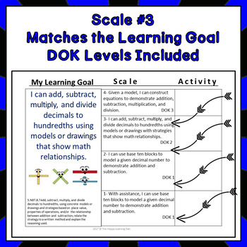 5th Grade Common Core Math Standards and Learning Scales