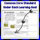 Common Core Math Scales