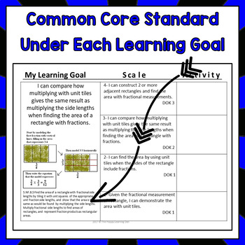 Common Core Math Standards and Scales for 5th Grade