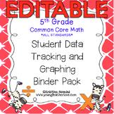Student Data Tracking Binder | Data Graphing: 5th Grade Math *EDITABLE*