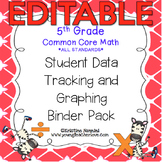 Editable Student Data Tracking Binder | Data Graphing: 5th Grade Math