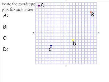 5th Grade Common Core Math Unit: Coordinate Planes