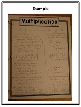 5th Grade Common Core Math Vocabulary Book